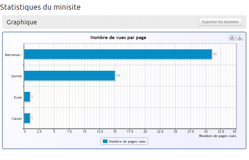 stats_0